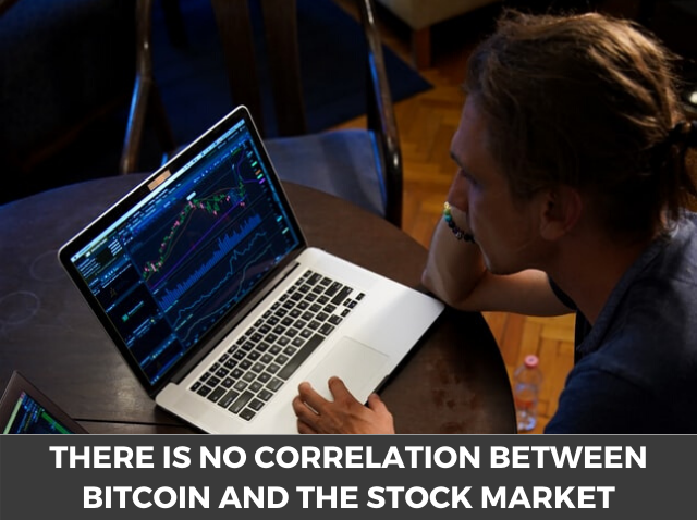 The Only Correlation Between Bitcoin and the Stock Market is Panic Selling